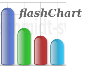flashchart logo